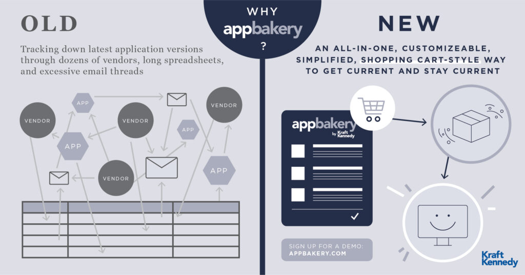 Why AppBakery?
